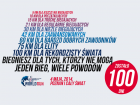 Już za 100 dni Wings For Life World Run!